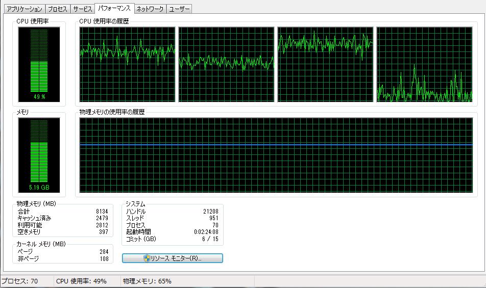 黒い砂漠CPU使用率とメモリエフェリア峠
