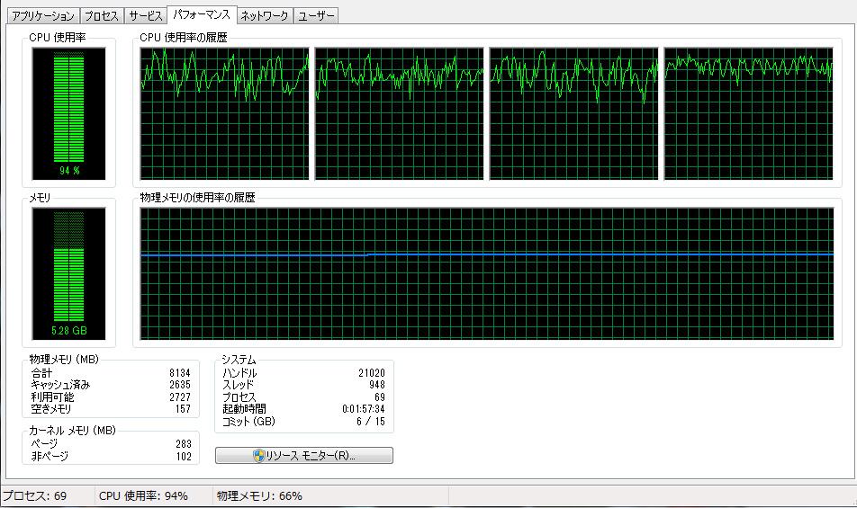 黒い砂漠CPU使用率とメモリカルフェオン