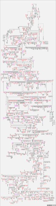天皇家計図